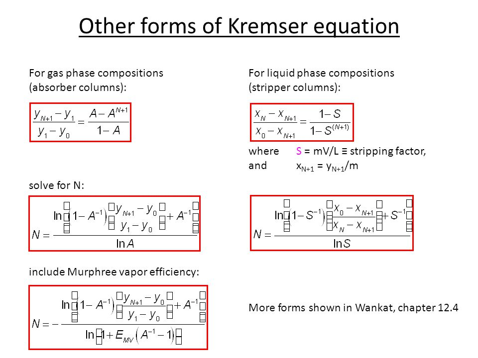 Other forms of Kremser equation
