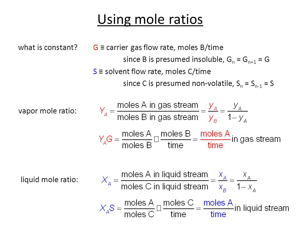 Using mole ratios