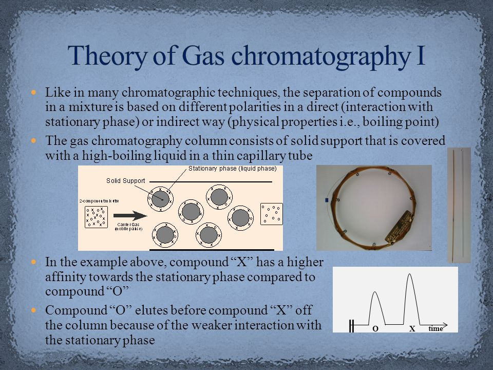 Theory of Gas chromatography I