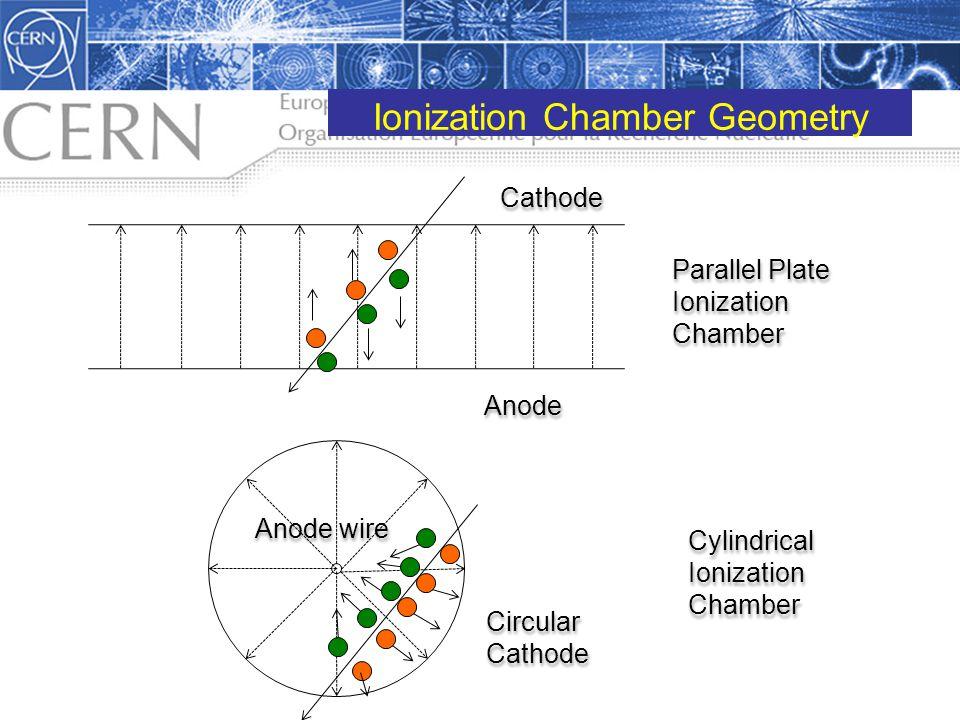 Ionization Chamber Geometry