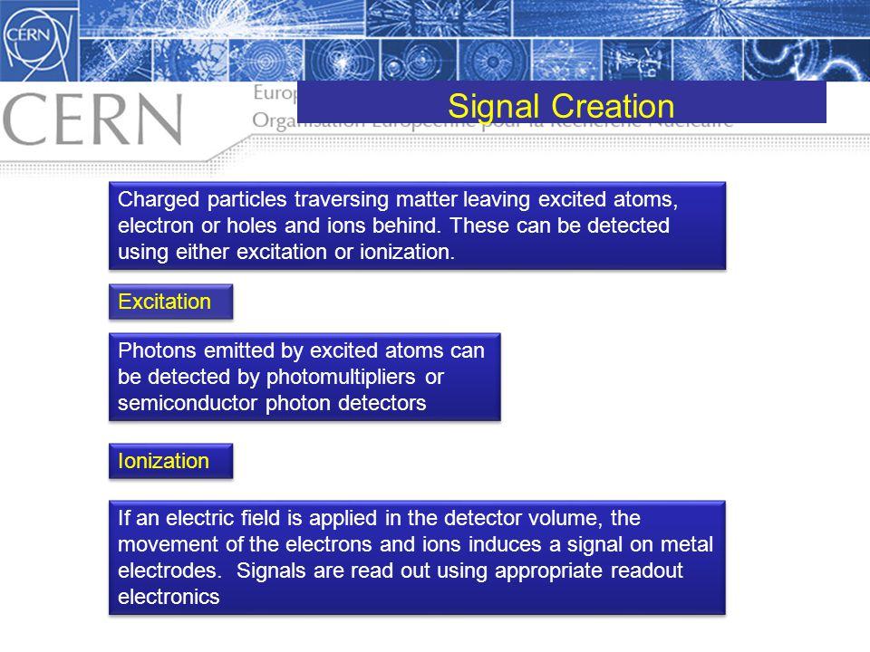Signal Creation