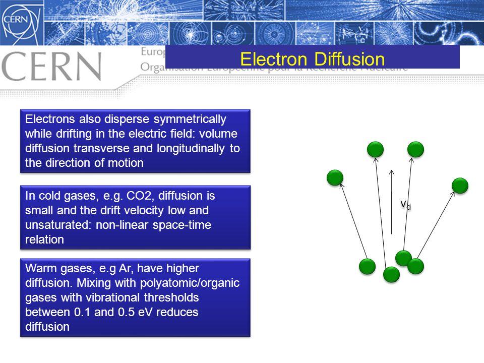 Electron Diffusion