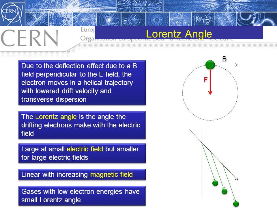 Lorentz Angle B.