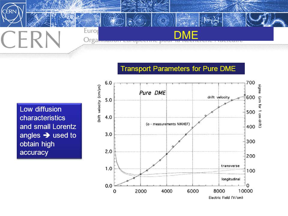 DME Transport Parameters for Pure DME