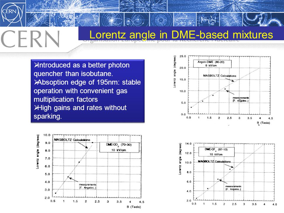 Lorentz angle in DME-based mixtures