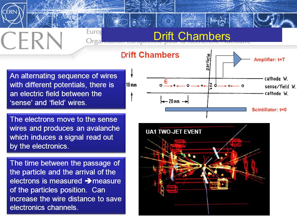 Drift Chambers D. An alternating sequence of wires with different potentials, there is an electric field between the 'sense' and 'field' wires.