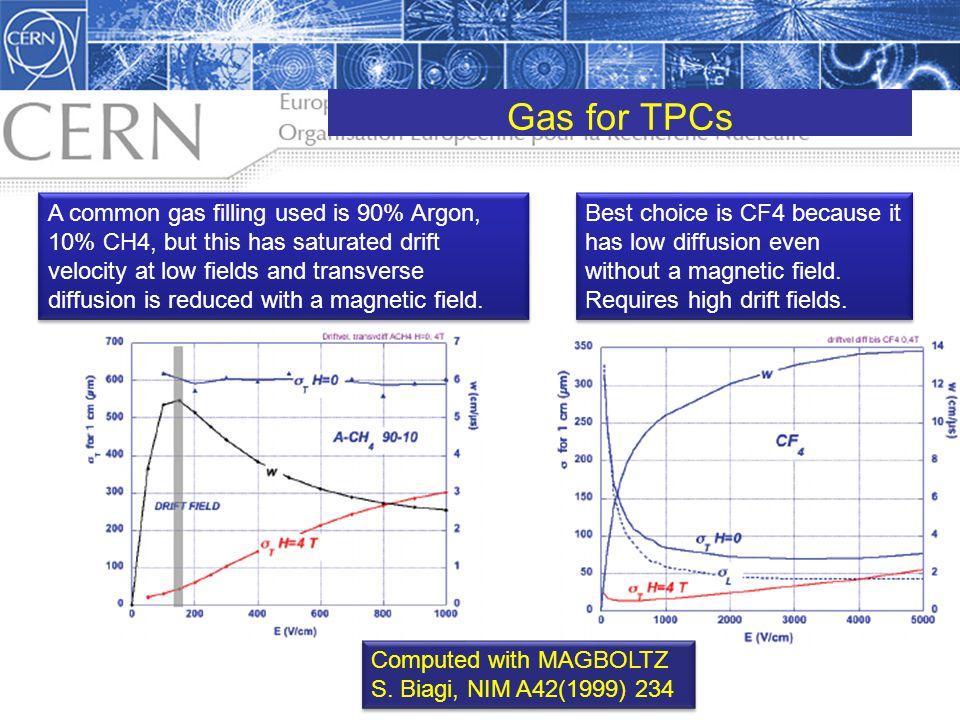 Gas for TPCs