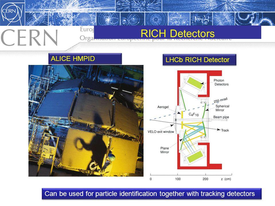 RICH Detectors ALICE HMPID LHCb RICH Detector