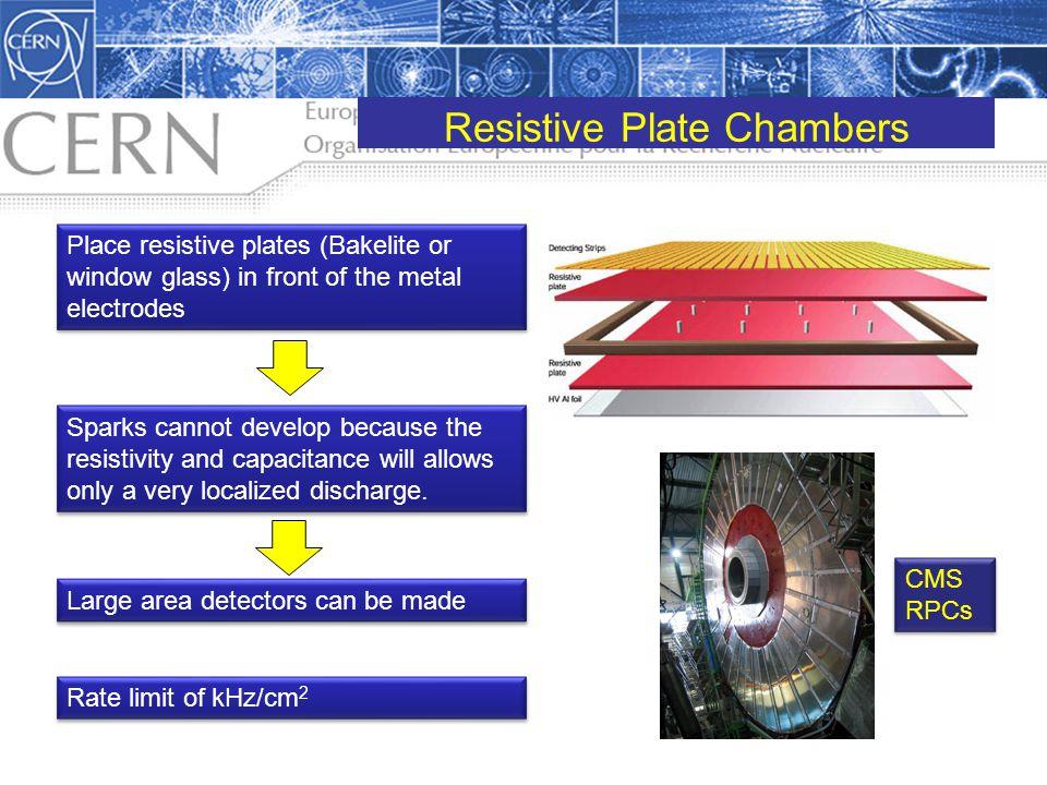 Resistive Plate Chambers