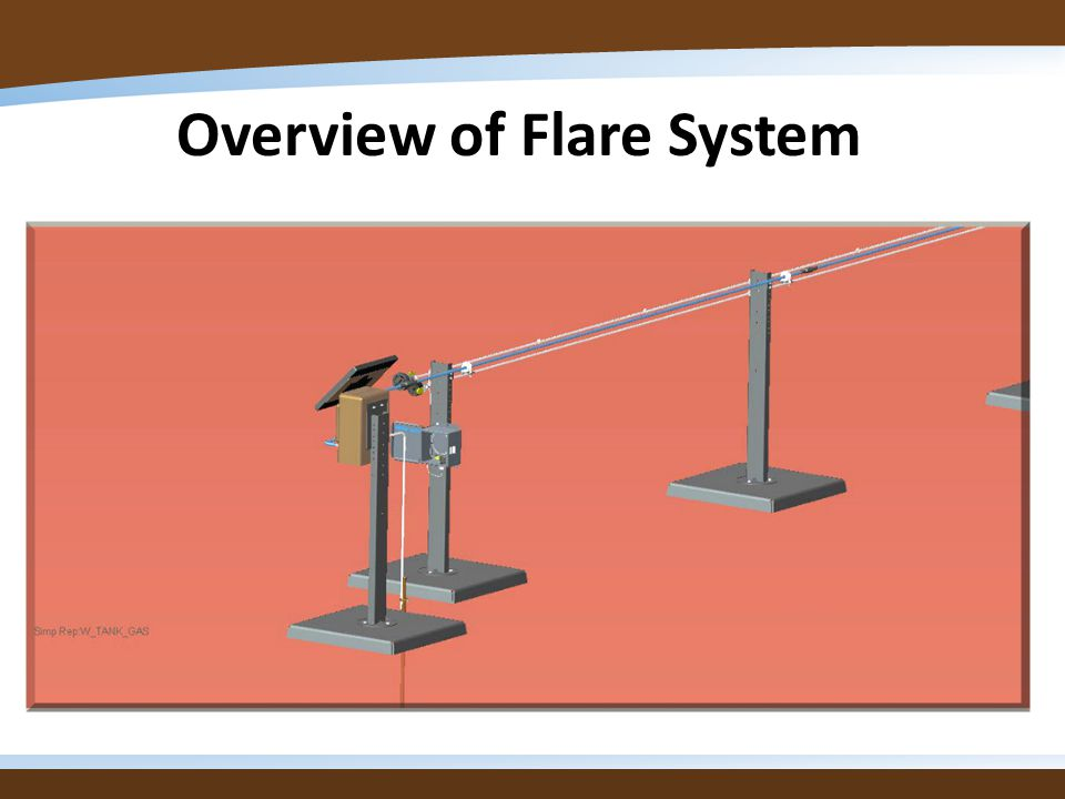 Overview of Flare System