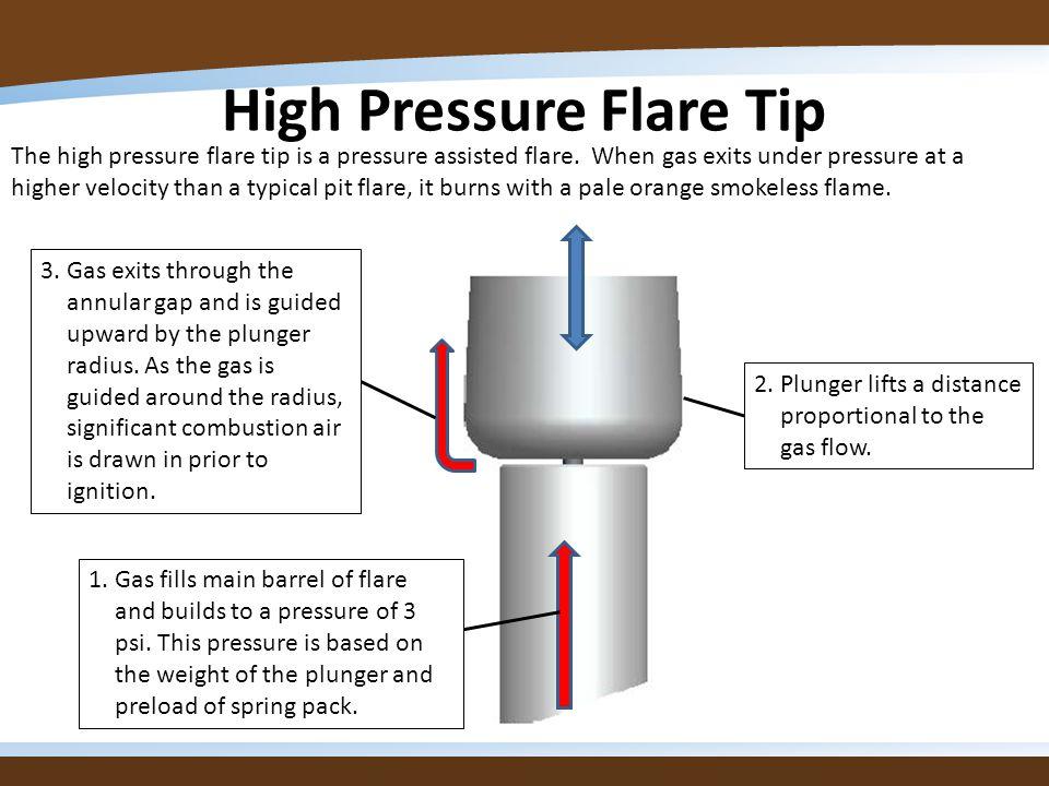 High Pressure Flare Tip