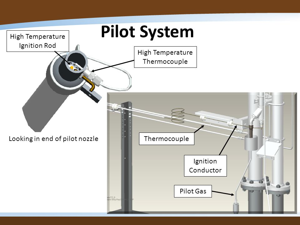 Pilot System High Temperature Ignition Rod