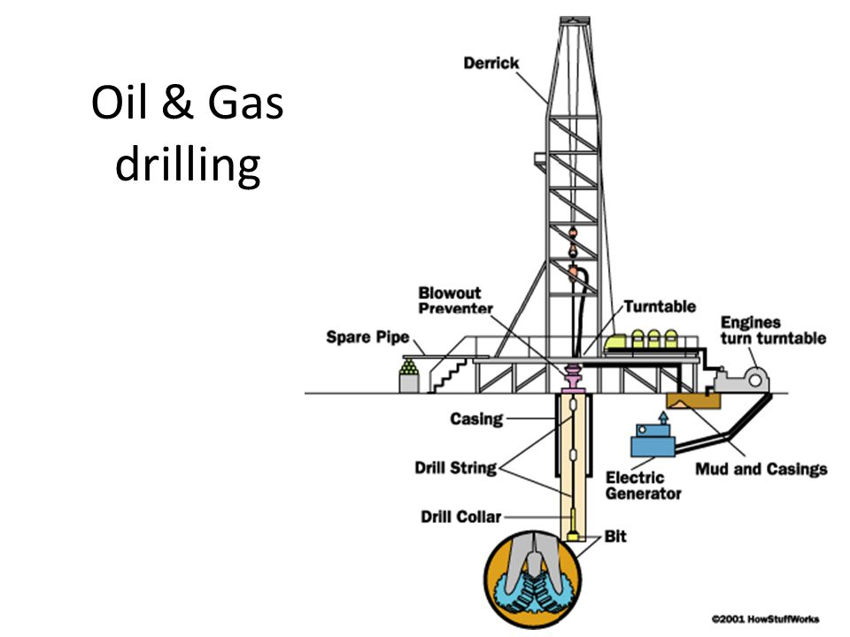 Oil Gas Drilling Ppt Video Online Download