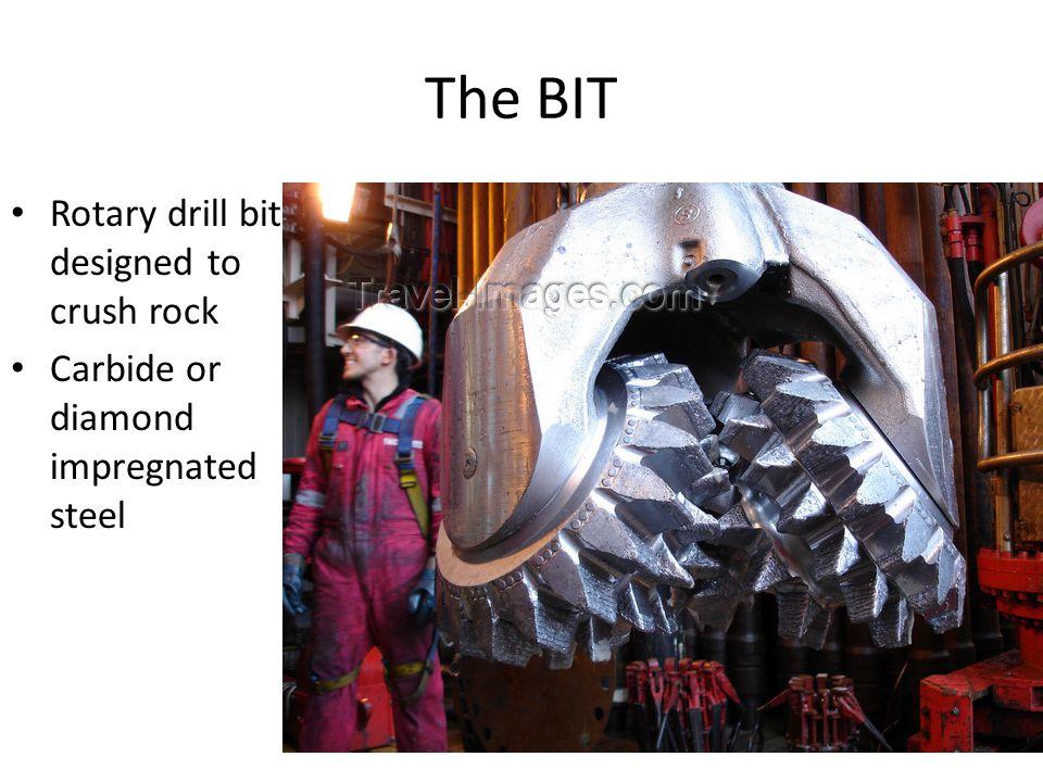 The BIT Rotary drill bit designed to crush rock