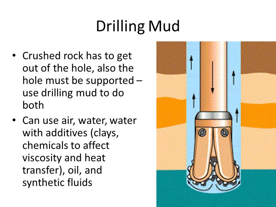 Drilling Mud Crushed rock has to get out of the hole, also the hole must be supported – use drilling mud to do both.