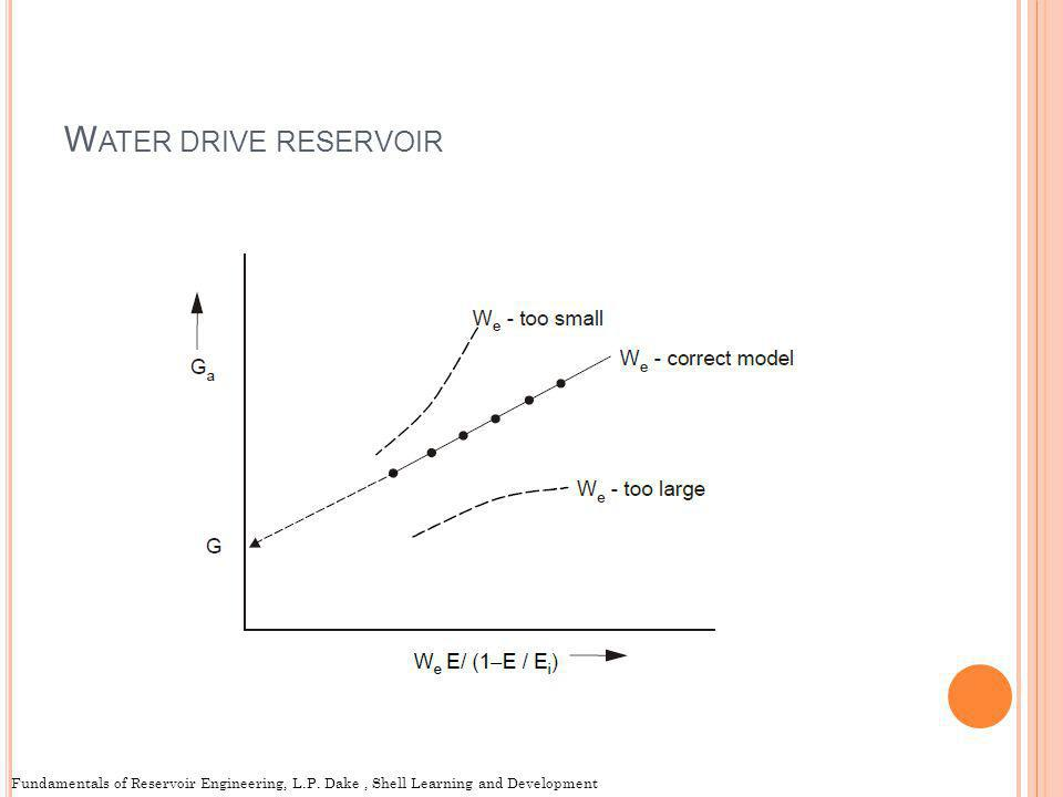 Water drive reservoir Fundamentals of Reservoir Engineering, L.P.