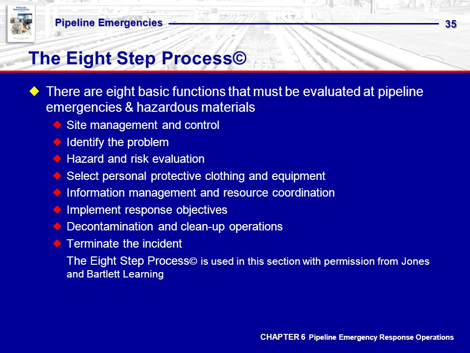 The Eight Step Process©