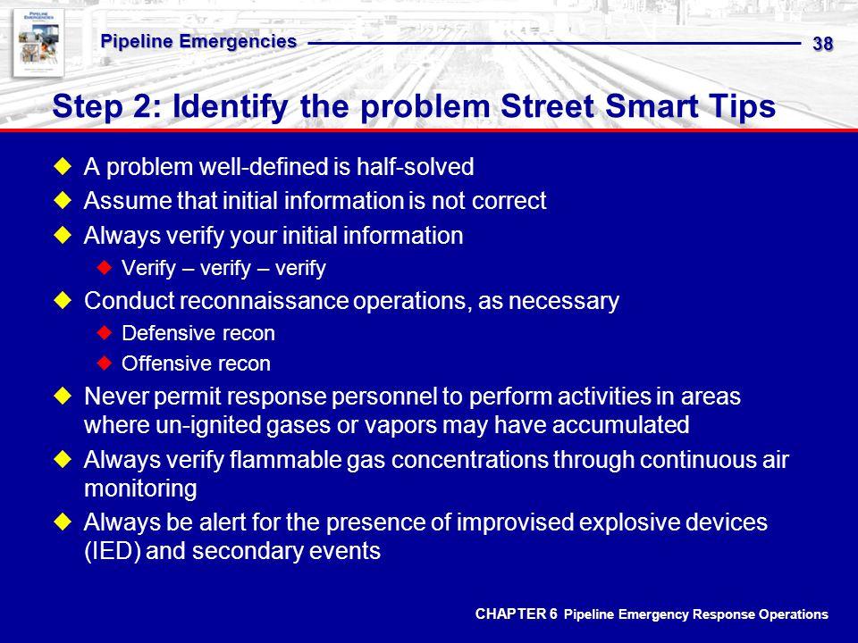 Step 2: Identify the problem Street Smart Tips