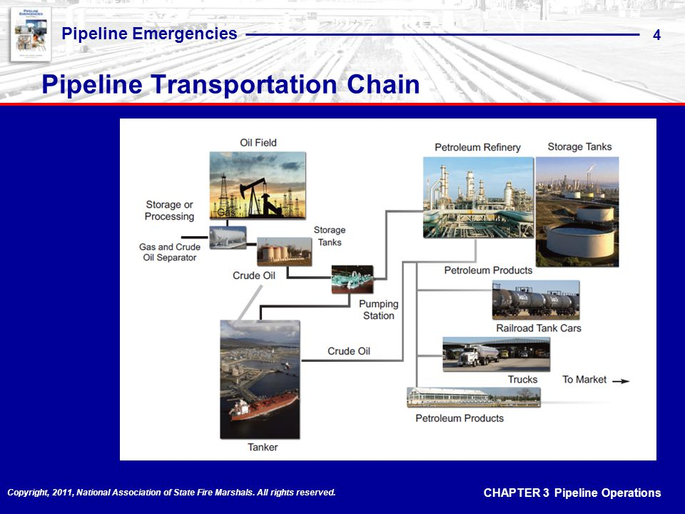Pipeline Transportation Chain