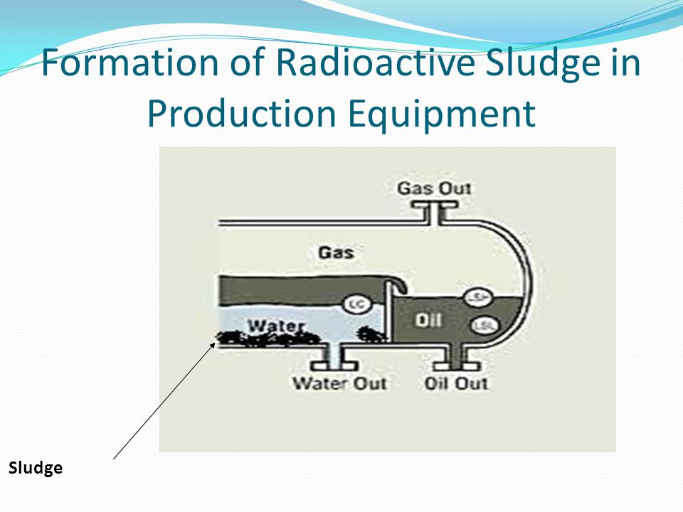 Formation of Radioactive Sludge in Production Equipment