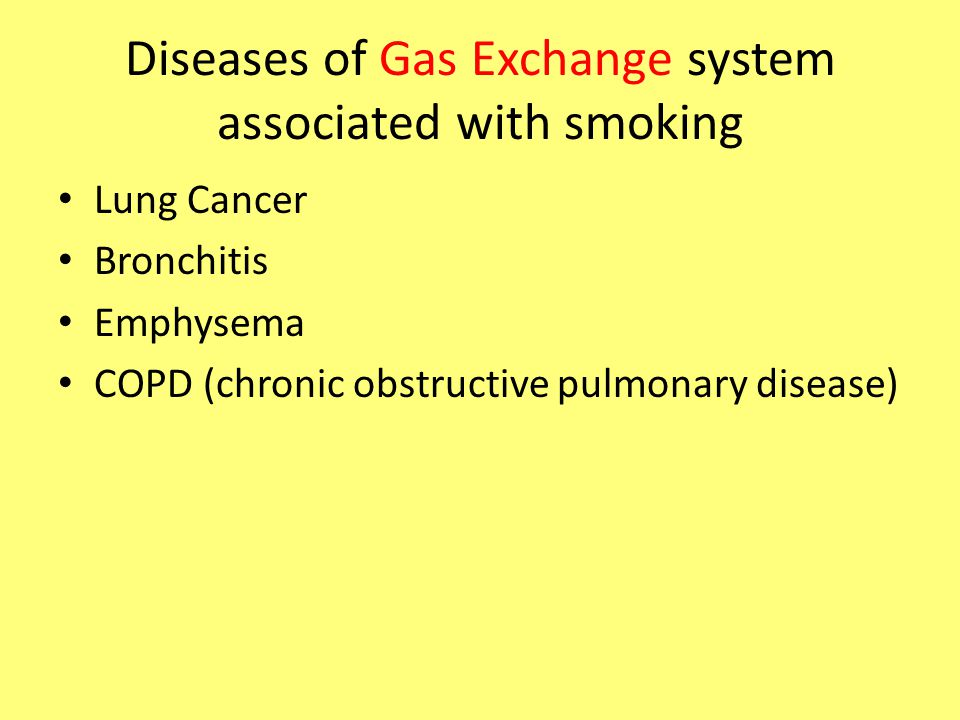 Diseases of Gas Exchange system associated with smoking
