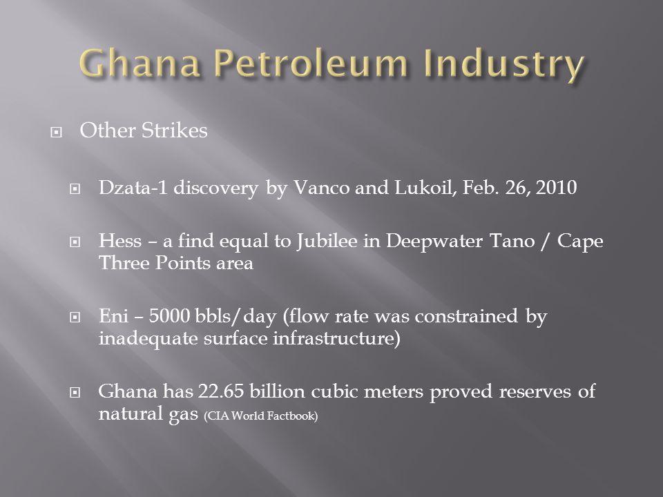 Ghana Petroleum Industry