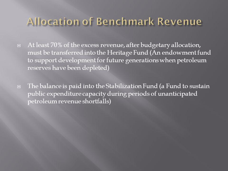 Allocation of Benchmark Revenue