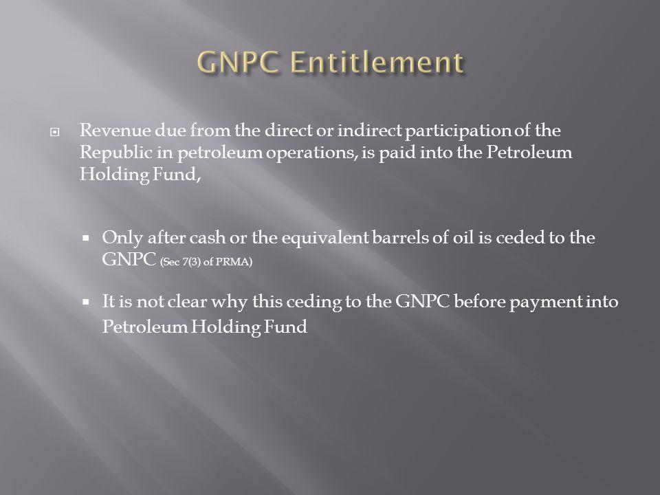 GNPC Entitlement