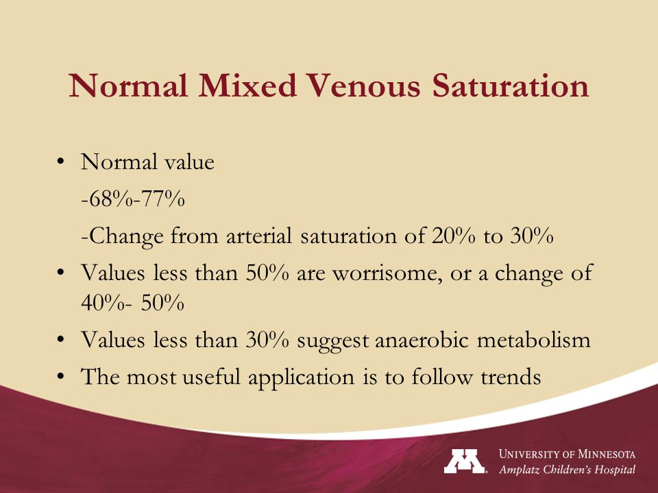 Normal Mixed Venous Saturation