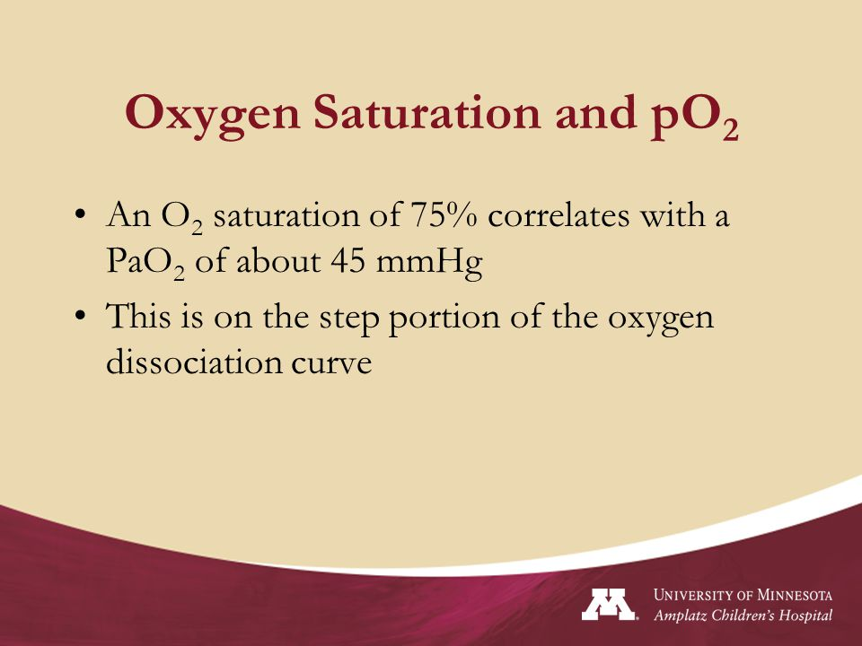 Oxygen Saturation and pO2
