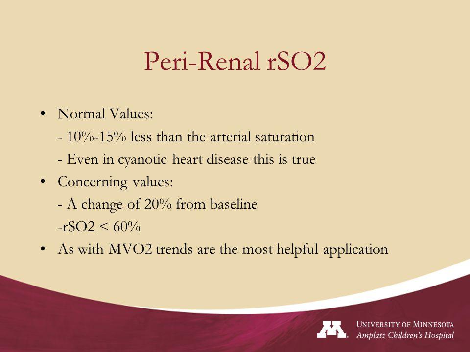 Peri-Renal rSO2 Normal Values: