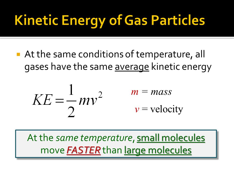 Kinetic Energy of Gas Particles