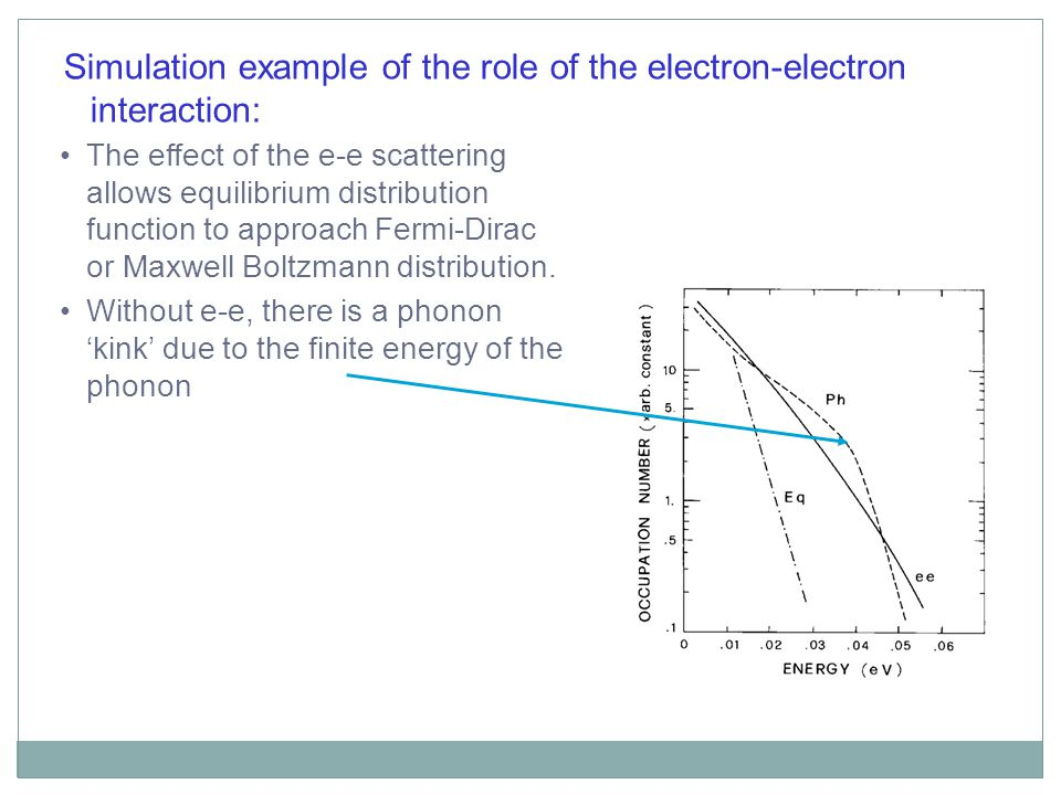 Simulation example of the role of the electron-electron interaction: