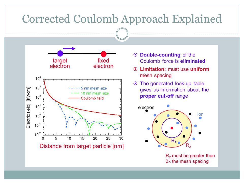 Corrected Coulomb Approach Explained