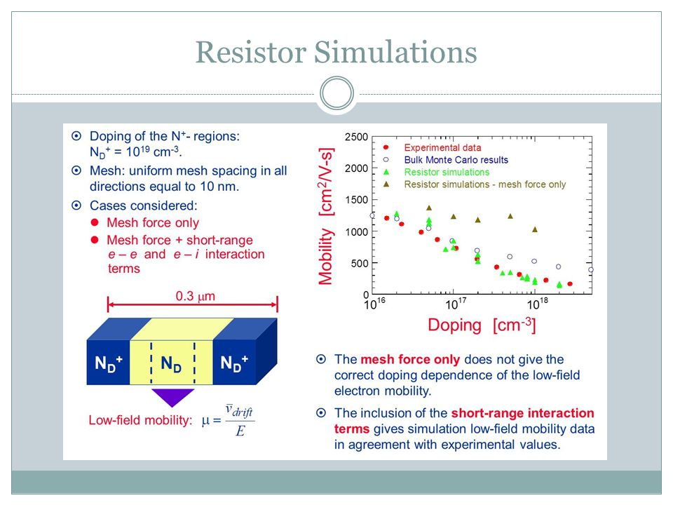 Resistor Simulations