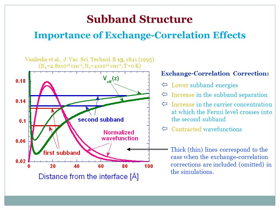 Importance of Exchange-Correlation Effects