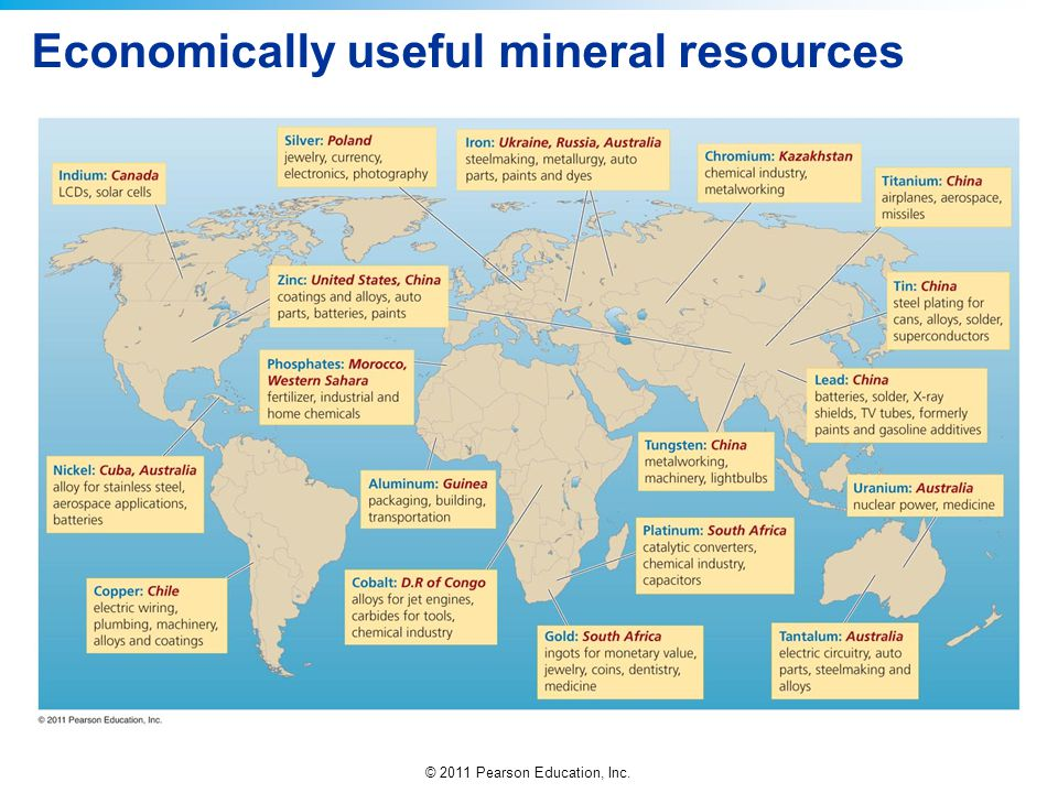 Economically useful mineral resources