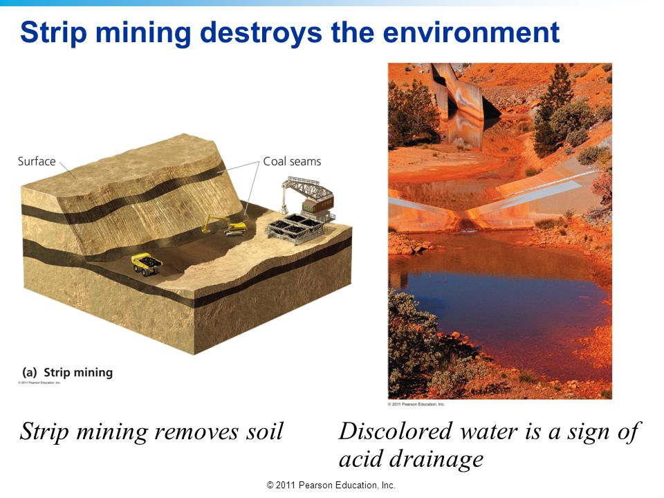 Strip mining destroys the environment