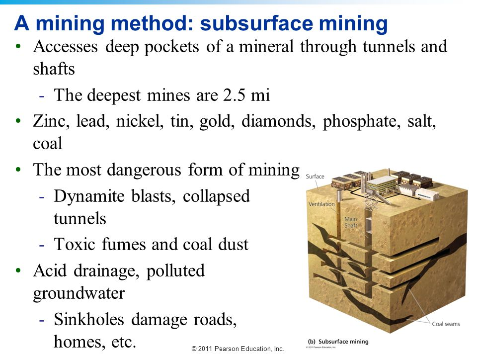 A mining method: subsurface mining