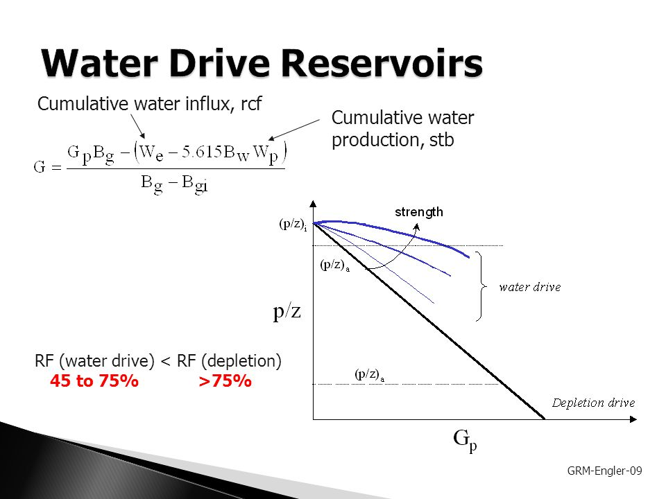 Water Drive Reservoirs