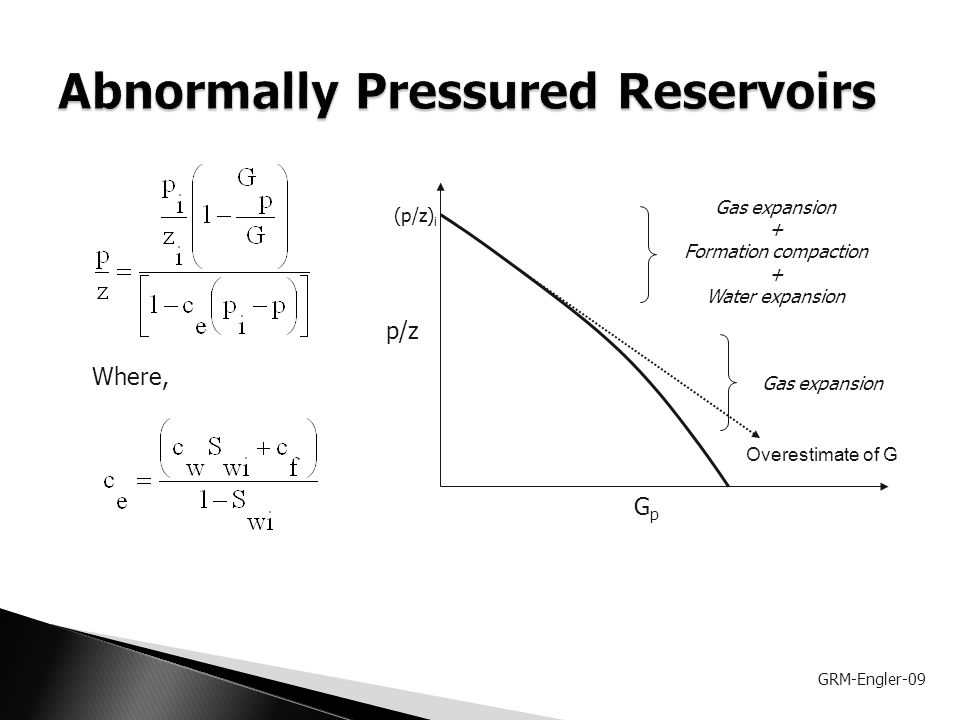Abnormally Pressured Reservoirs
