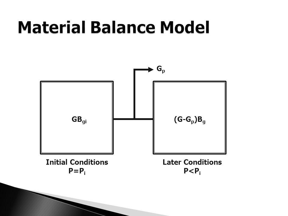Material Balance Model