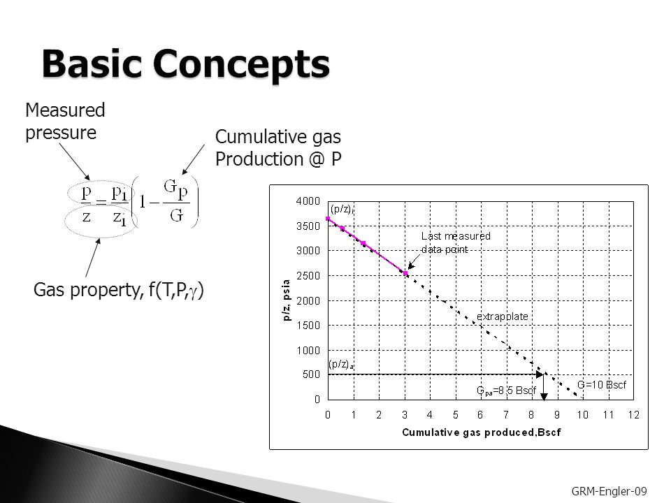 Basic Concepts Measured pressure Cumulative gas Production @ P