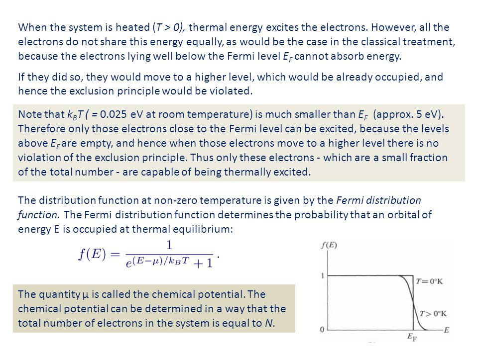When the system is heated (T > 0), thermal energy excites the electrons. However, all the electrons do not share this energy equally, as would be the case in the classical treatment, because the electrons lying well below the Fermi level EF cannot absorb energy.