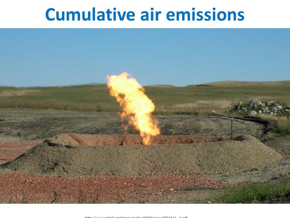 Cumulative air emissions