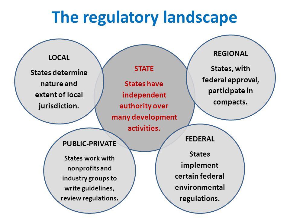 The regulatory landscape