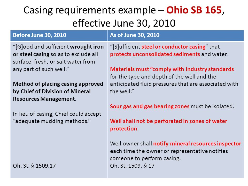 Casing requirements example – Ohio SB 165, effective June 30, 2010