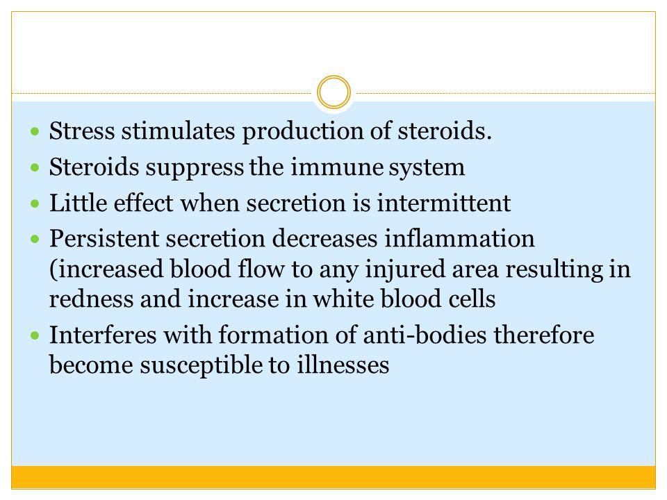 Stress stimulates production of steroids.