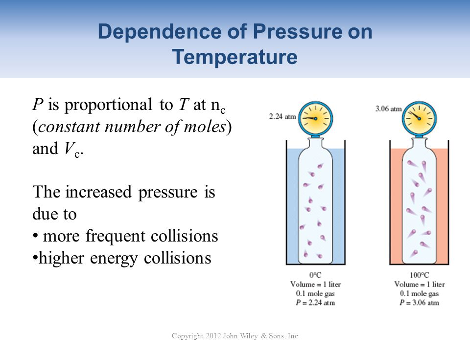 Dependence of Pressure on Temperature
