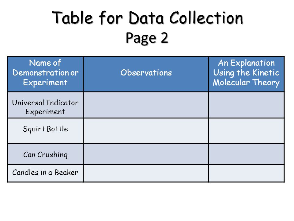 Table for Data Collection Page 2